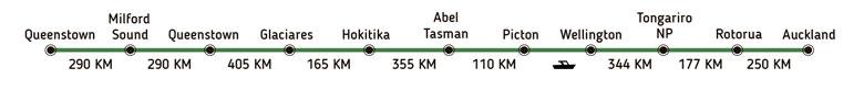 Ruta Paquete Bienvenida a Tierra Maorí
