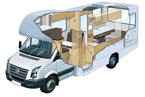 River - 6 Motorhome - Categoría Premium