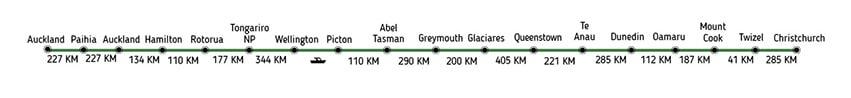 Ruta Tour Guiado de Auckland a Christchurch