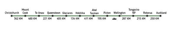 Ruta Paquete Nueva Zelanda con Islas Fiji
