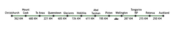 Ruta Paquete Nueva Zelanda con Polinesia
