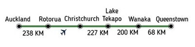 Ruta Tour guiado Aotearoa